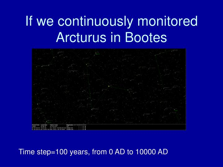 If we continuously monitored Arcturus in Bootes