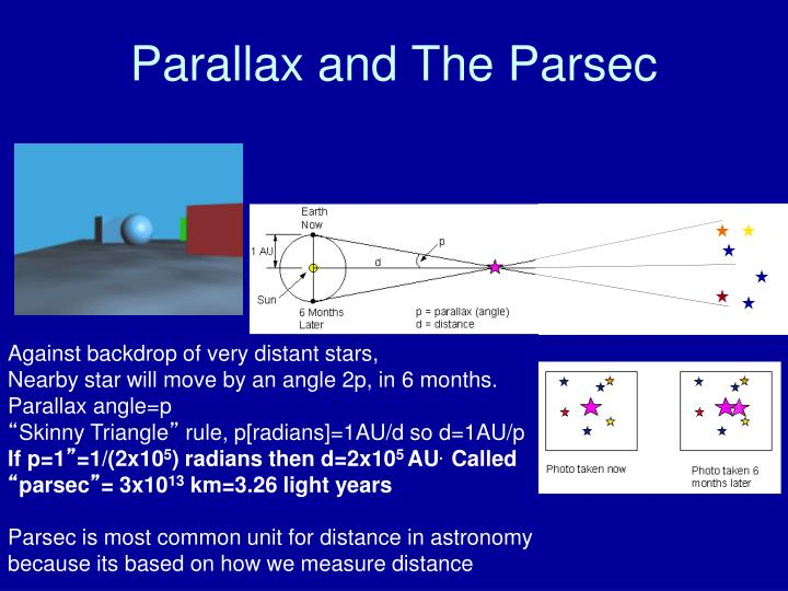 Parallax and The Parsec
