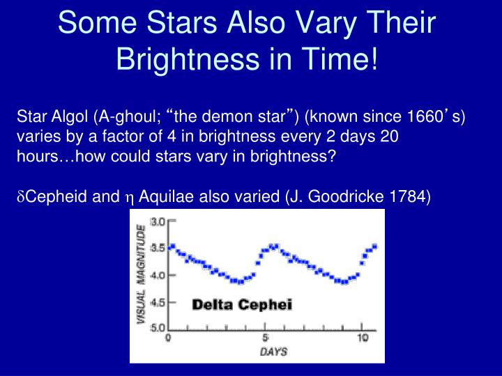 Some Stars Also Vary Their Brightness in Time!