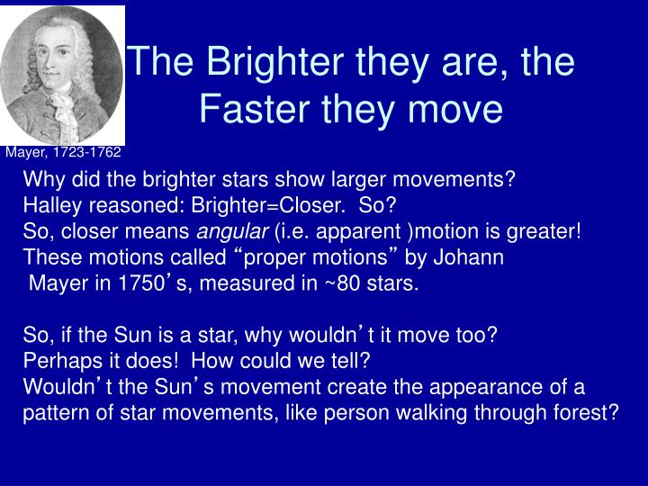 The Brighter they are, the Faster they move