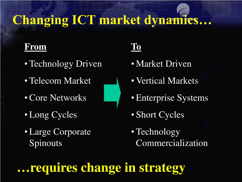 Changing ICT market dynamics…