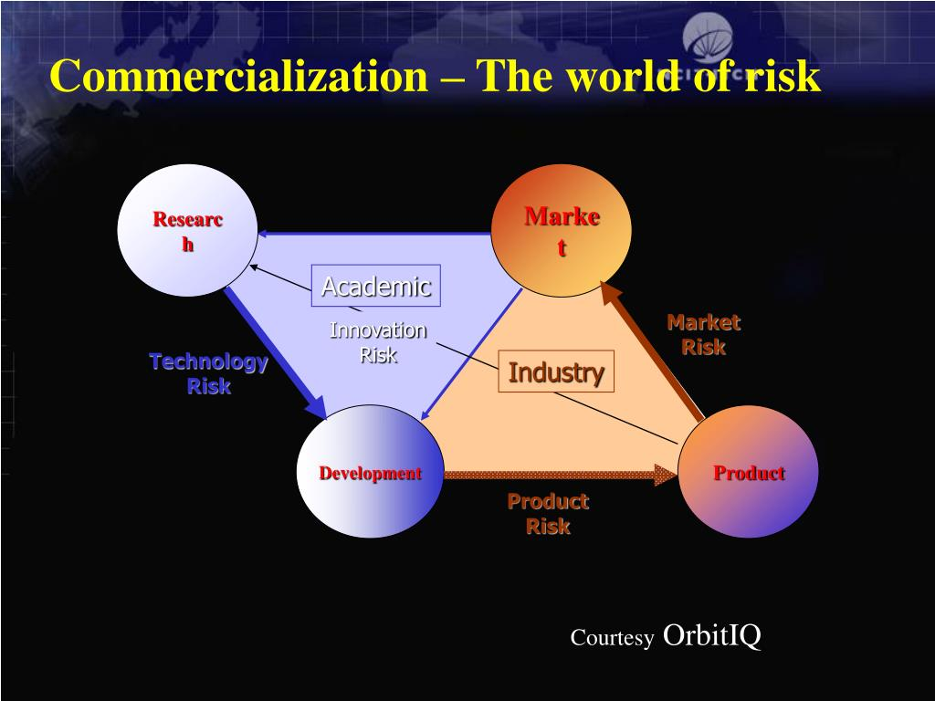 Commercialization –