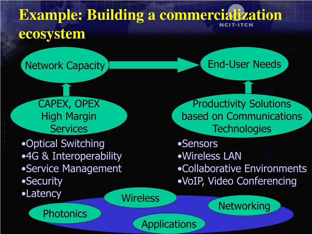 Example: Building a commercialization ecosystem