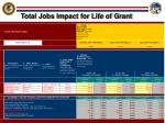 total jobs impact for life of grant25