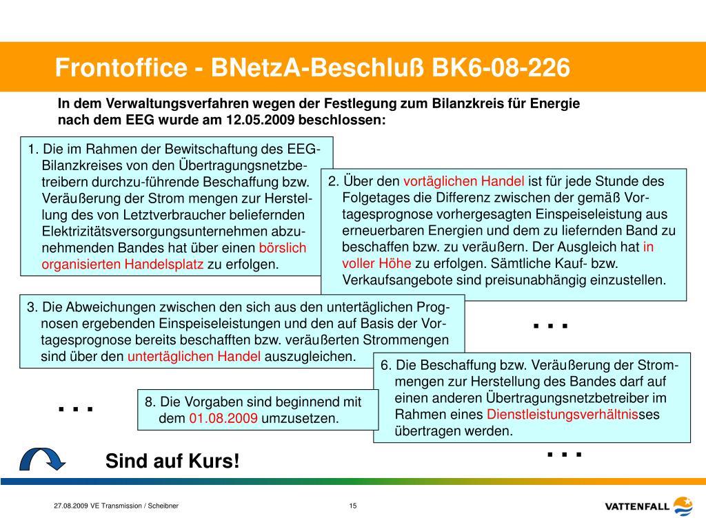 Frontoffice - BNetzA-Beschluß BK6-08-226
