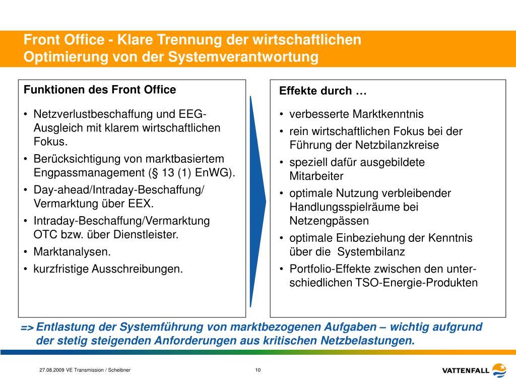 Front Office - Klare Trennung der wirtschaftlichen