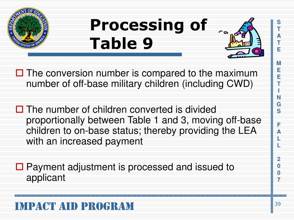 Processing of Table 9