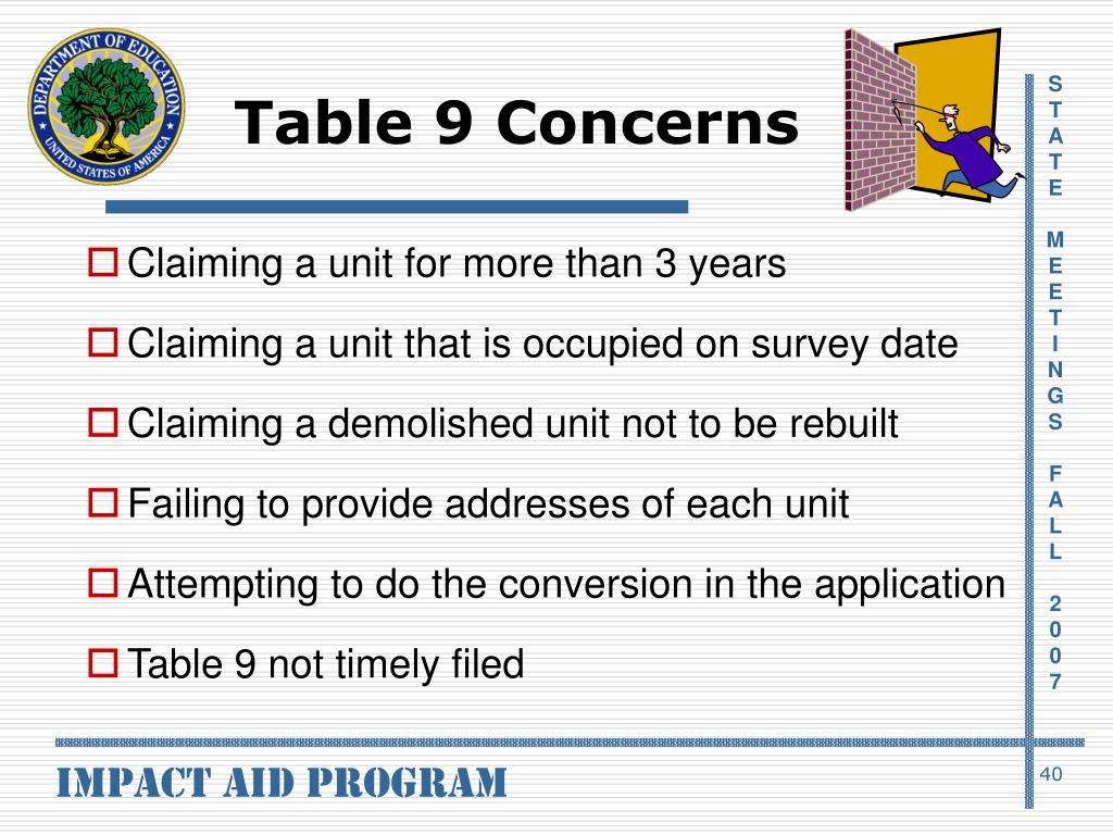 Table 9 Concerns