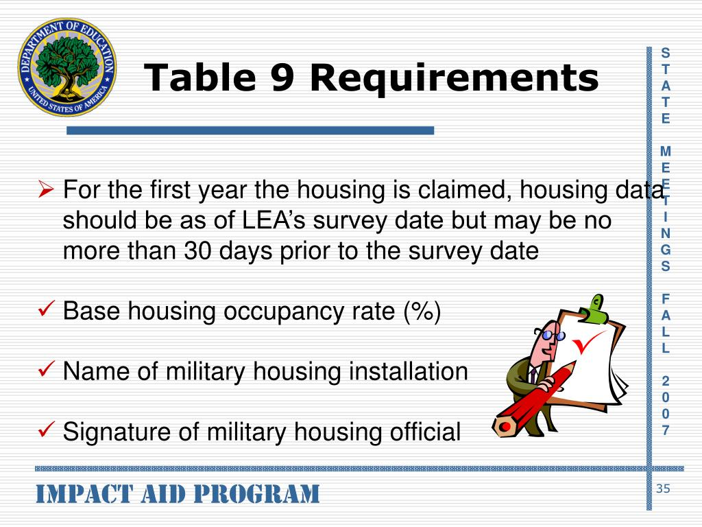 Table 9 Requirements
