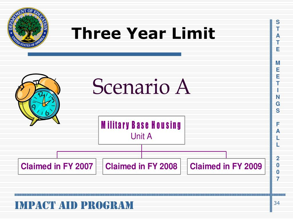 Three Year Limit