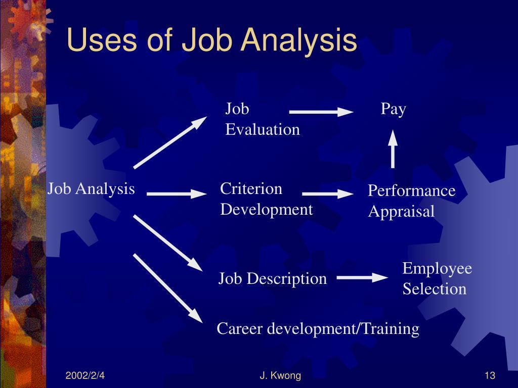 Uses of Job Analysis