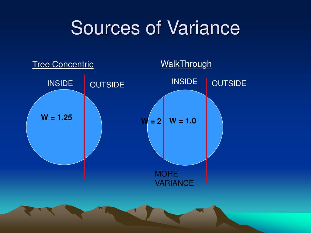 Sources of Variance