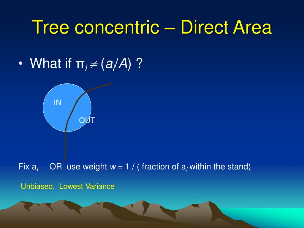 Tree concentric – Direct Area