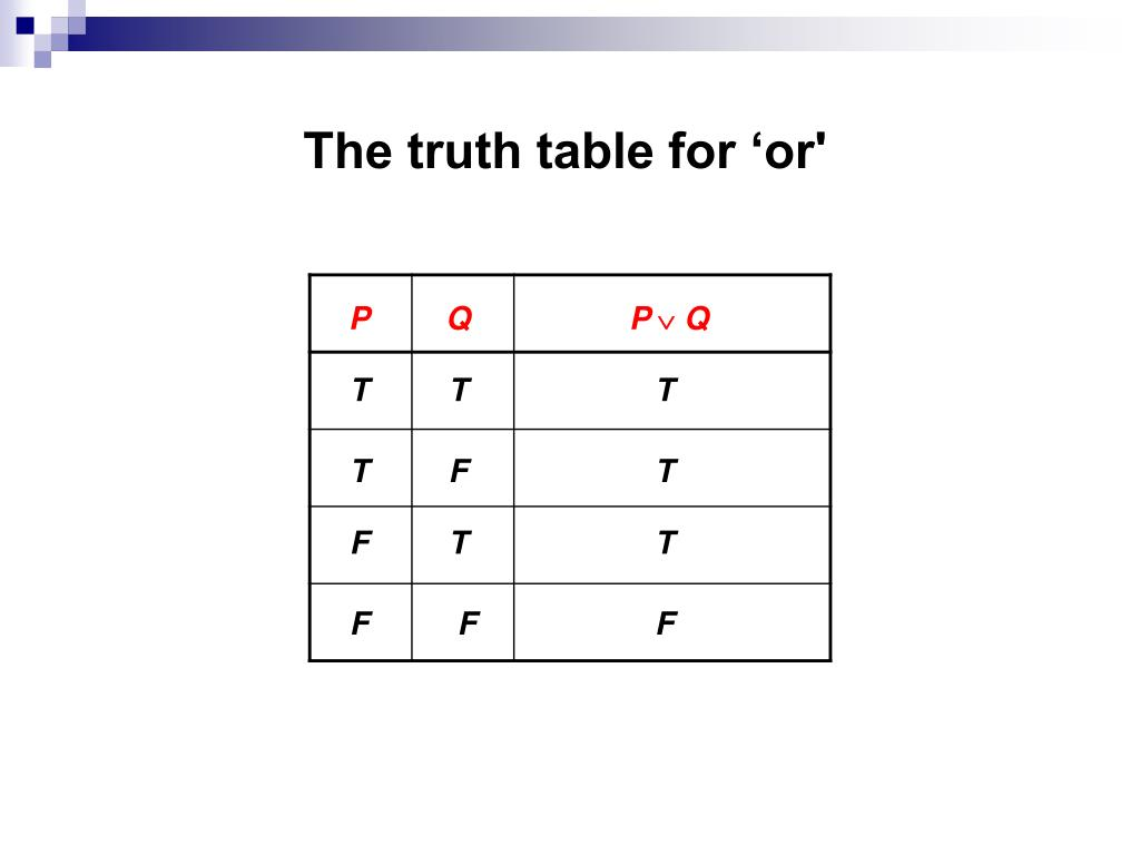 The truth table for 'or'
