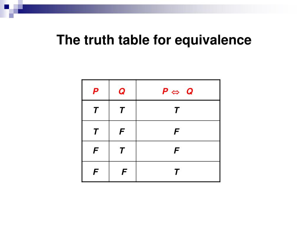 The truth table for equivalence