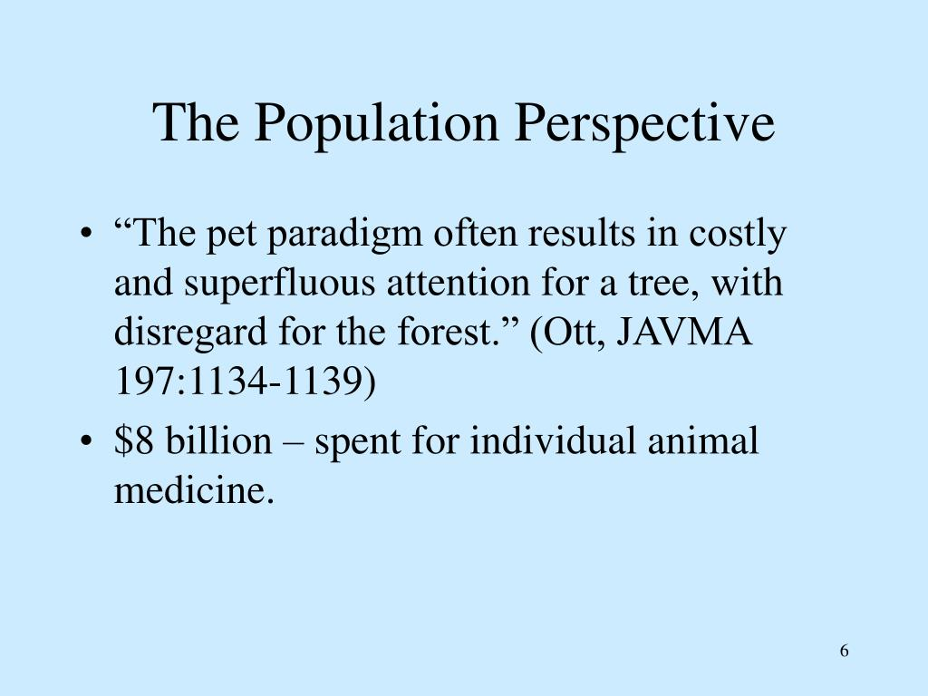 The Population Perspective