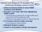 national and regional pr strategic plan extremely abridged version cont d1