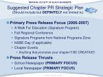 suggested chapter pr strategic plan should include but definitely not limited to