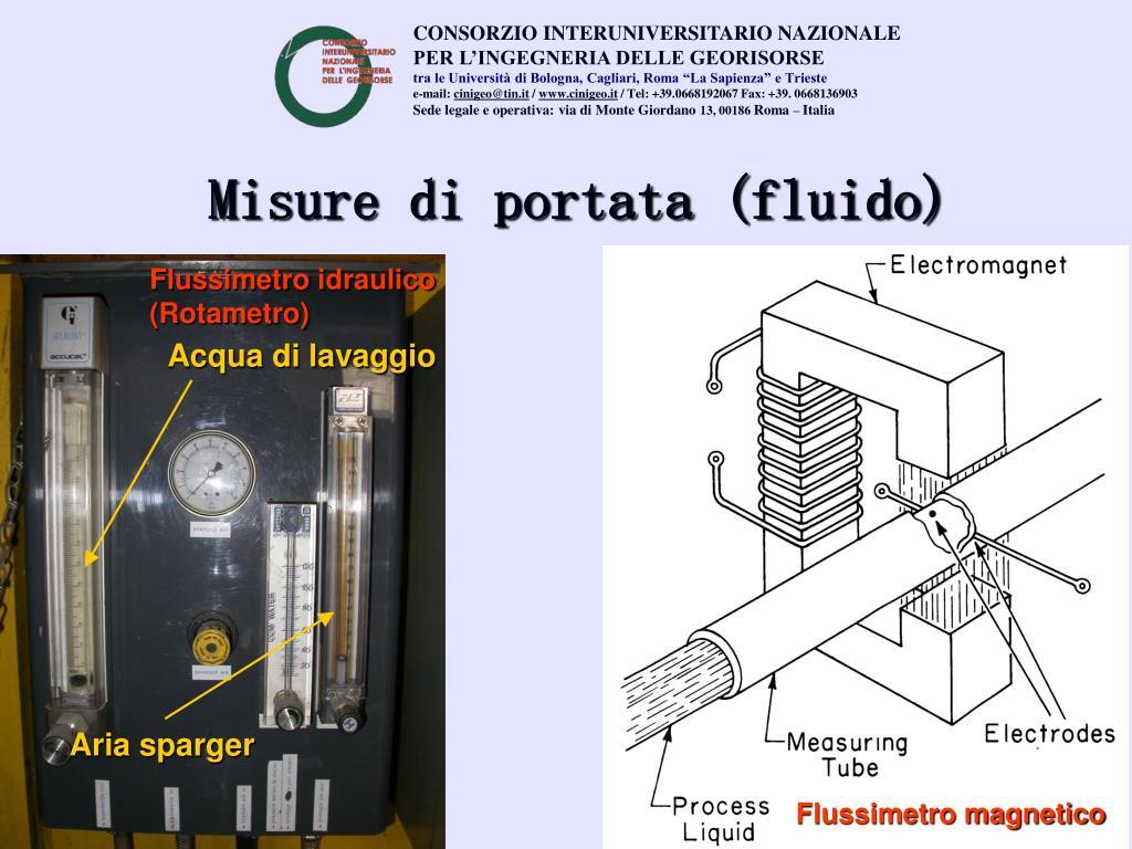 Misure di portata (fluido)