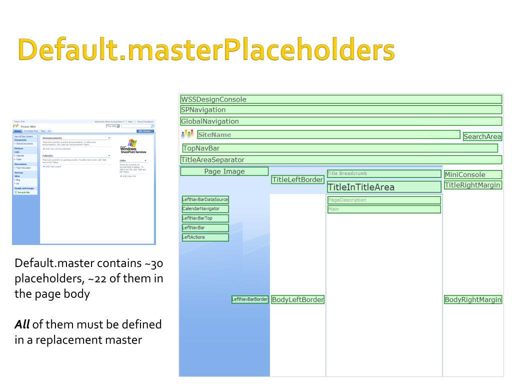 Default.masterPlaceholders