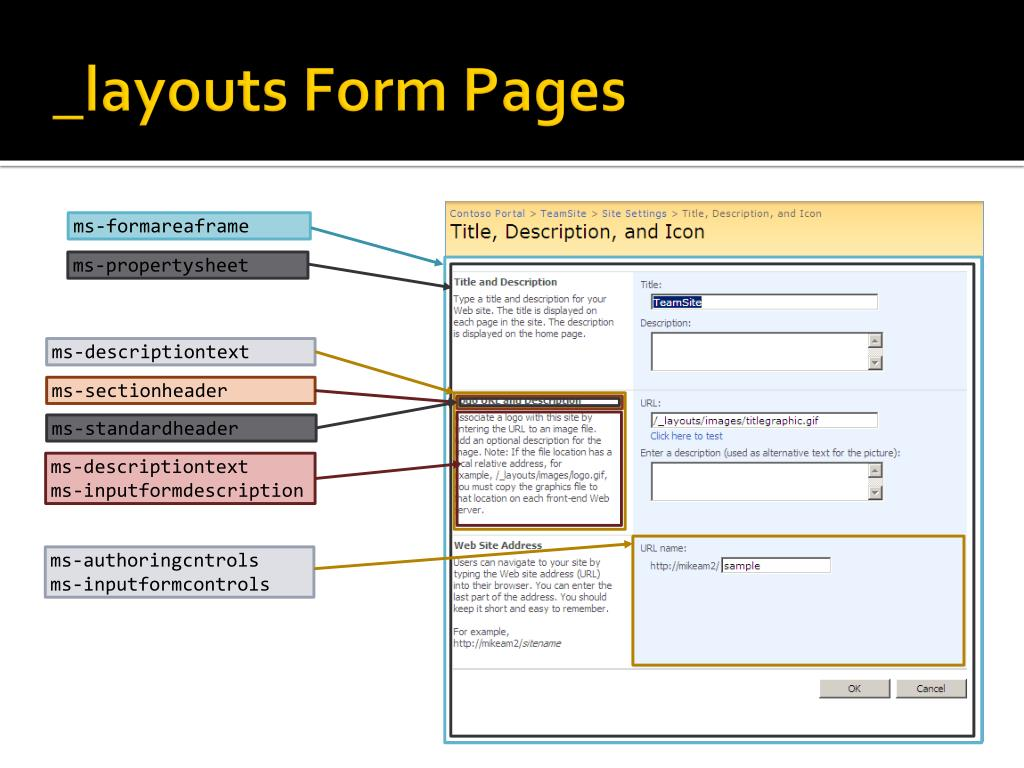 _layouts Form Pages
