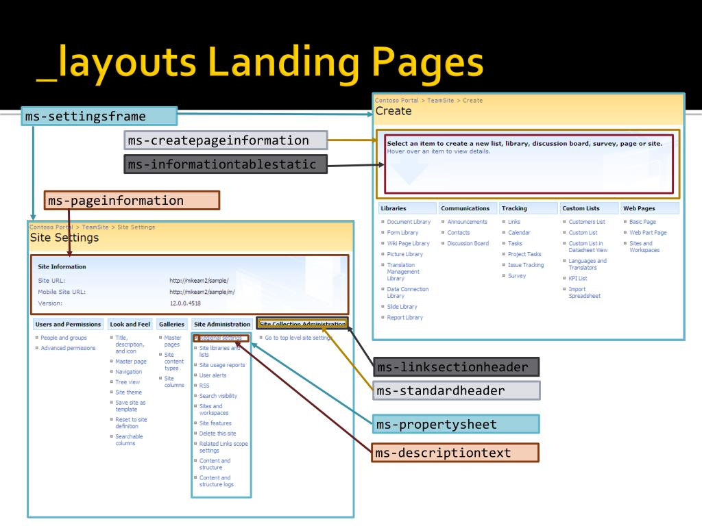_layouts Landing Pages