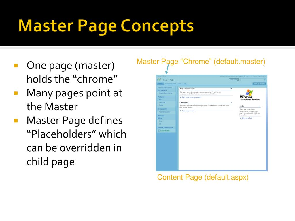 Master Page Concepts