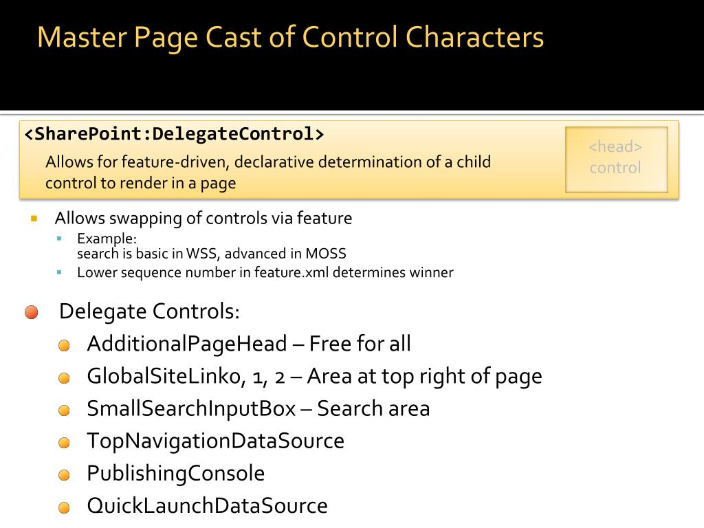 Master Page Cast of Control