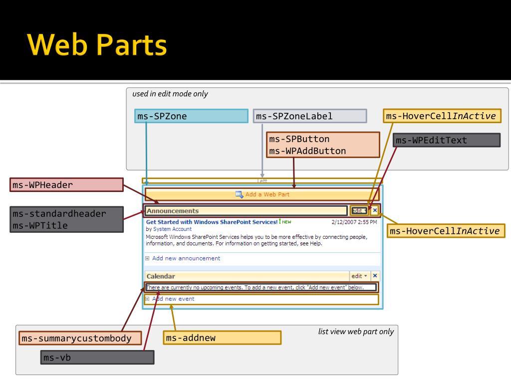 Web Parts