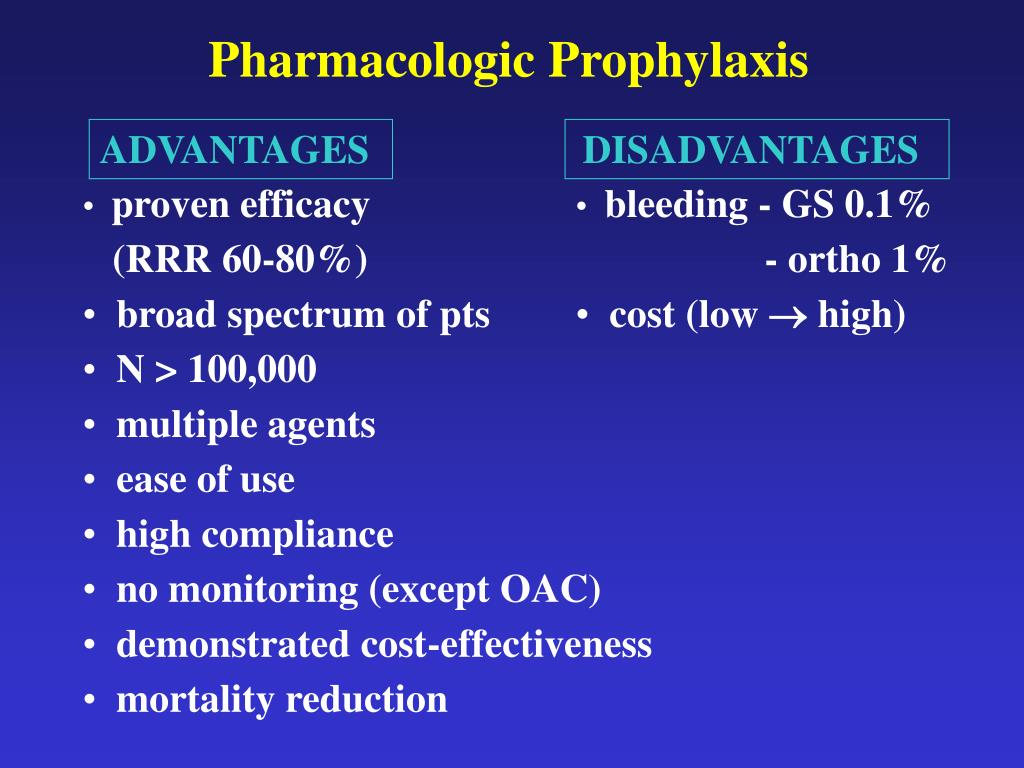 Pharmacologic Prophylaxis