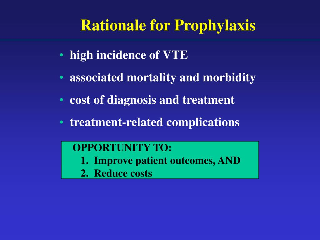 Rationale for Prophylaxis