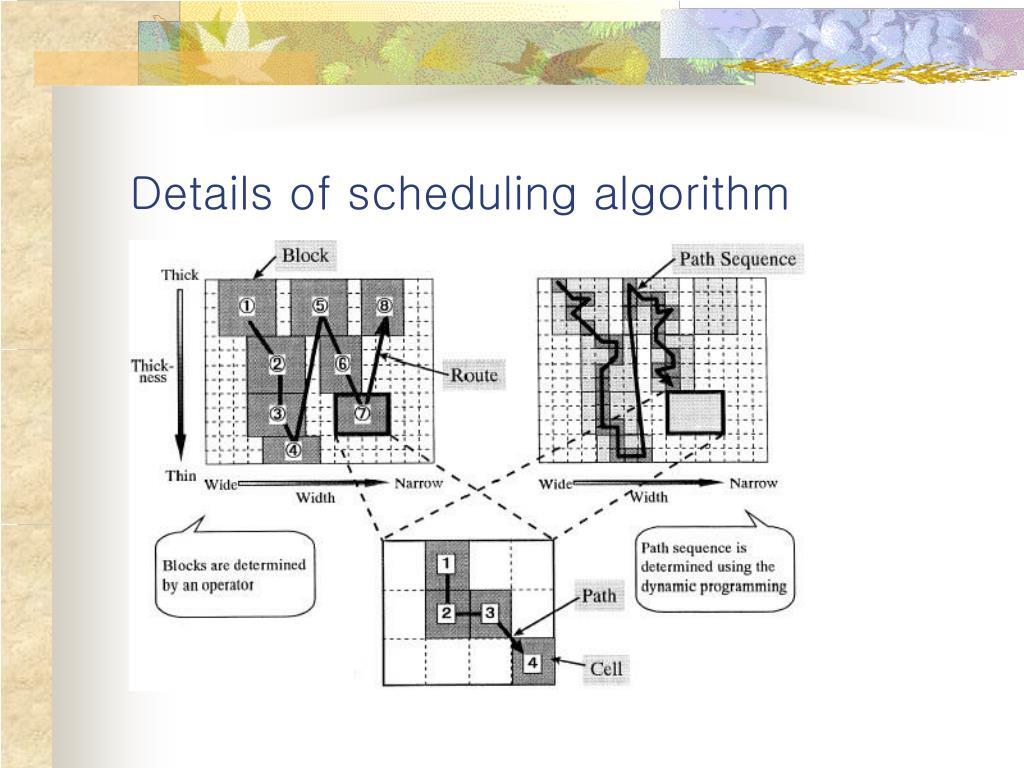 Details of scheduling algorithm