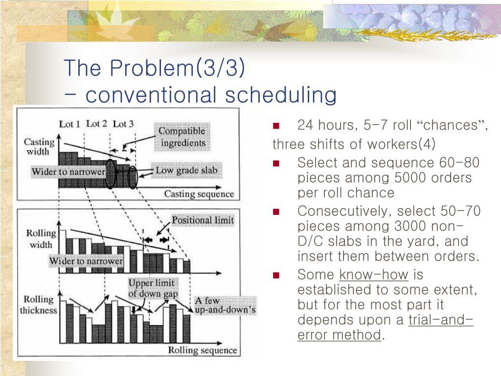 The Problem(3/3)
