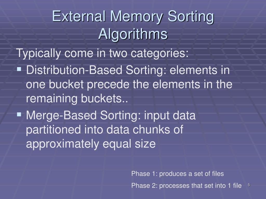 External Memory Sorting Algorithms