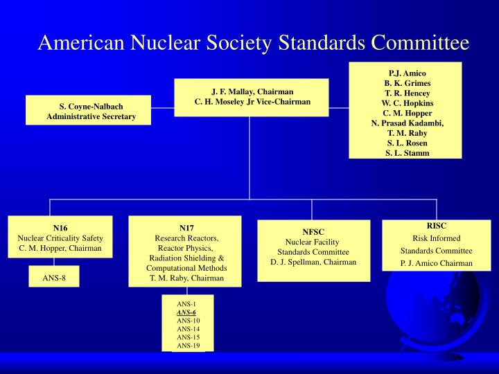 American nuclear society standards committee