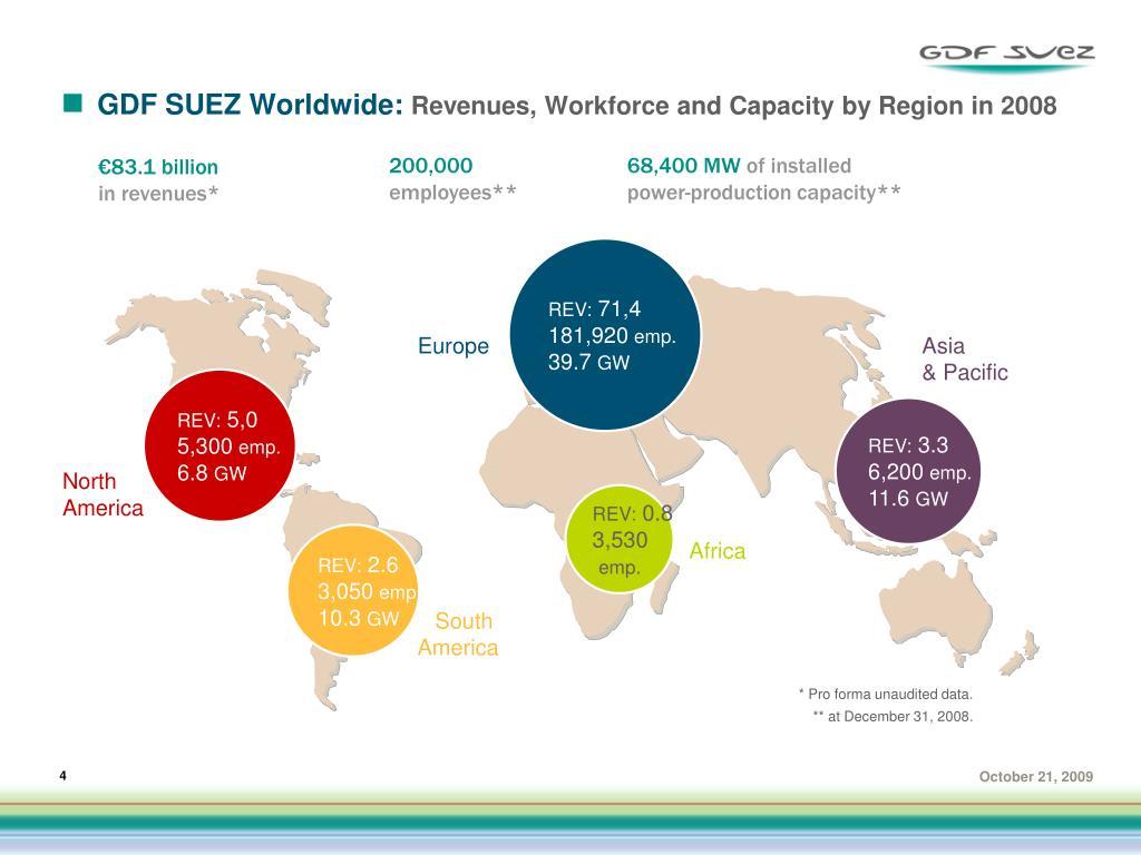 GDF SUEZ Worldwide: