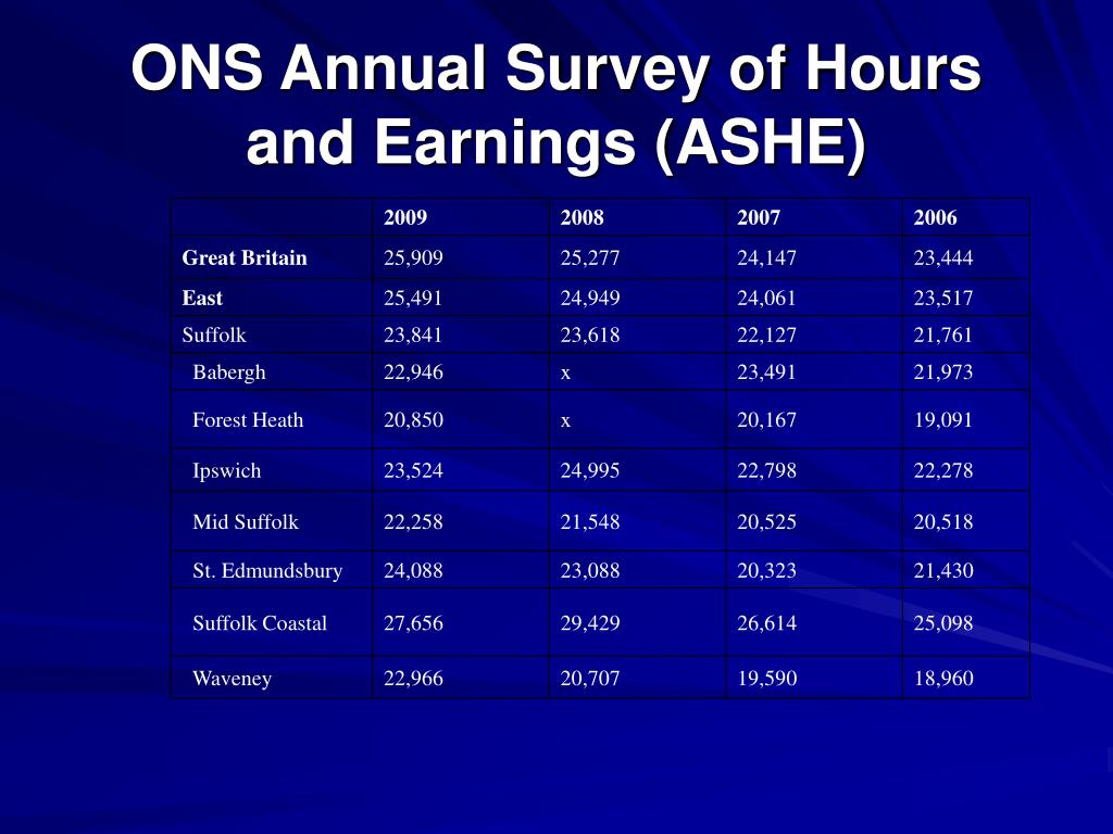 ONS Annual Survey of Hours and Earnings (ASHE)