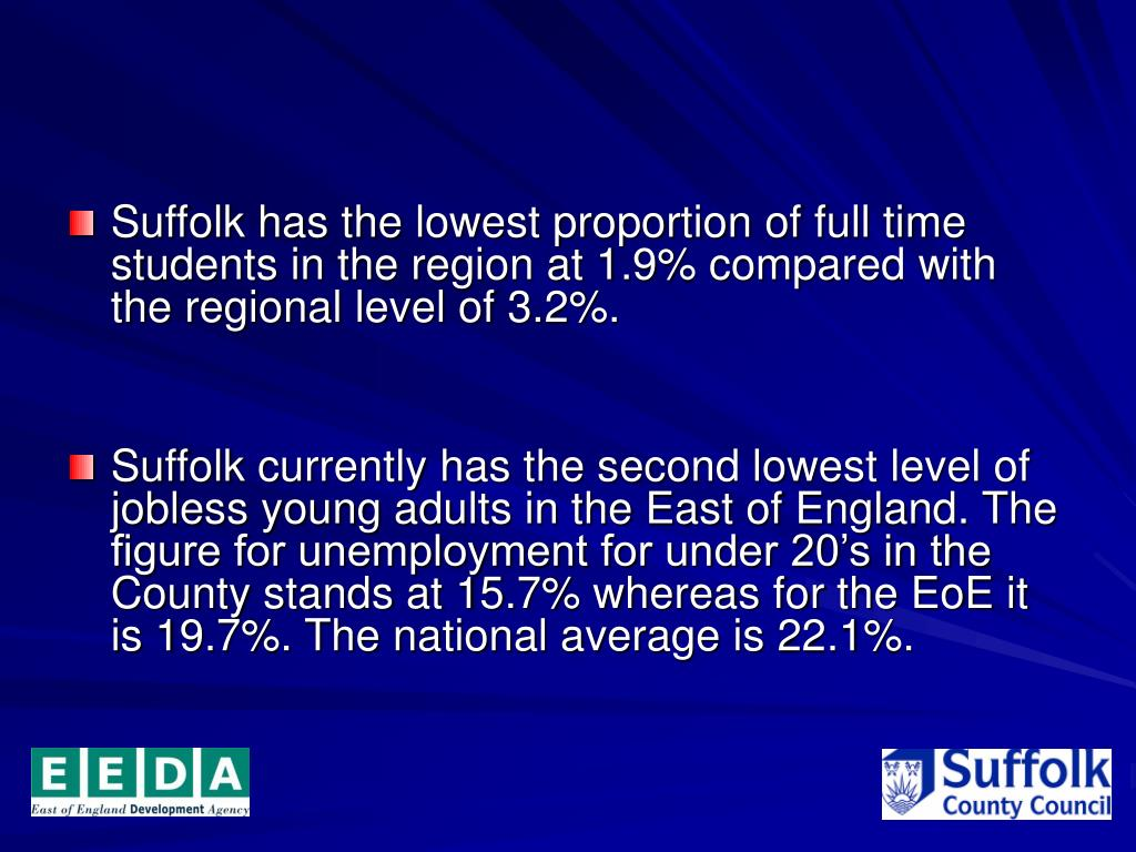 Suffolk has the lowest proportion of full time students in the region at 1.9% compared with the regional level of 3.2%.