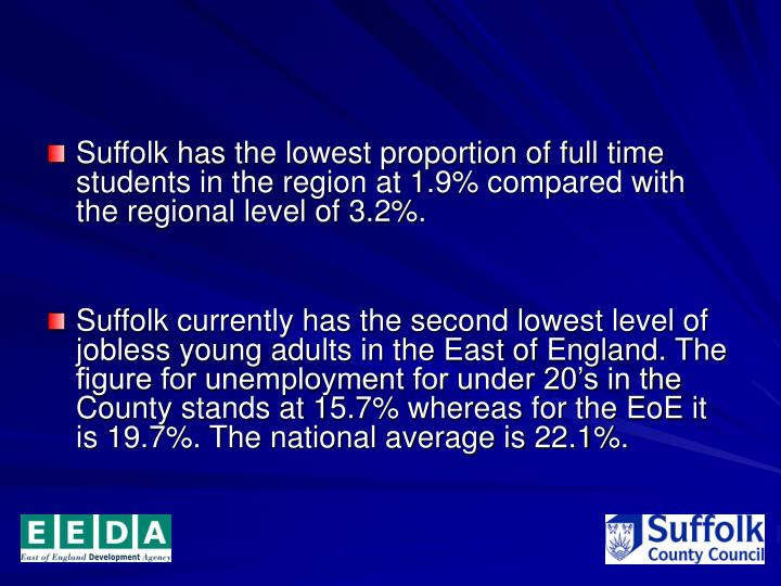 Suffolk has the lowest proportion of full time students in the region at 1.9% compared with the regi...