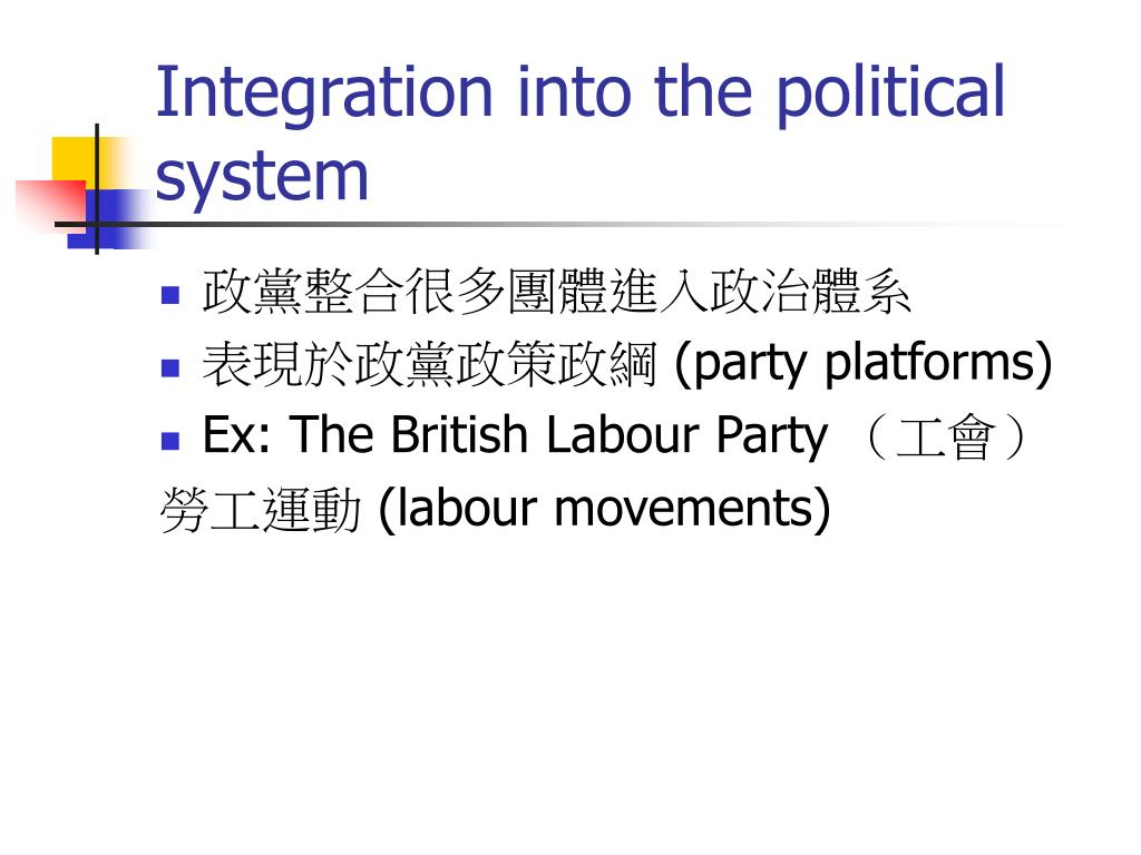 Integration into the political system