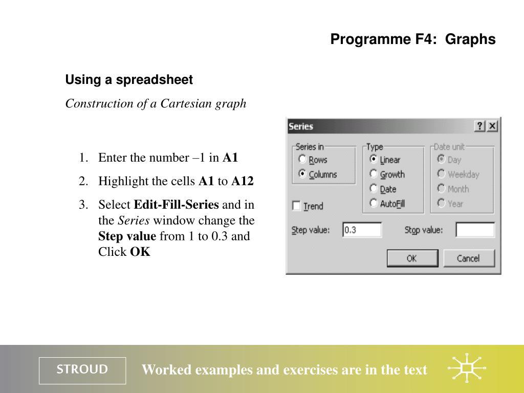 Programme F4:  Graphs