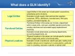 what does a gln identify