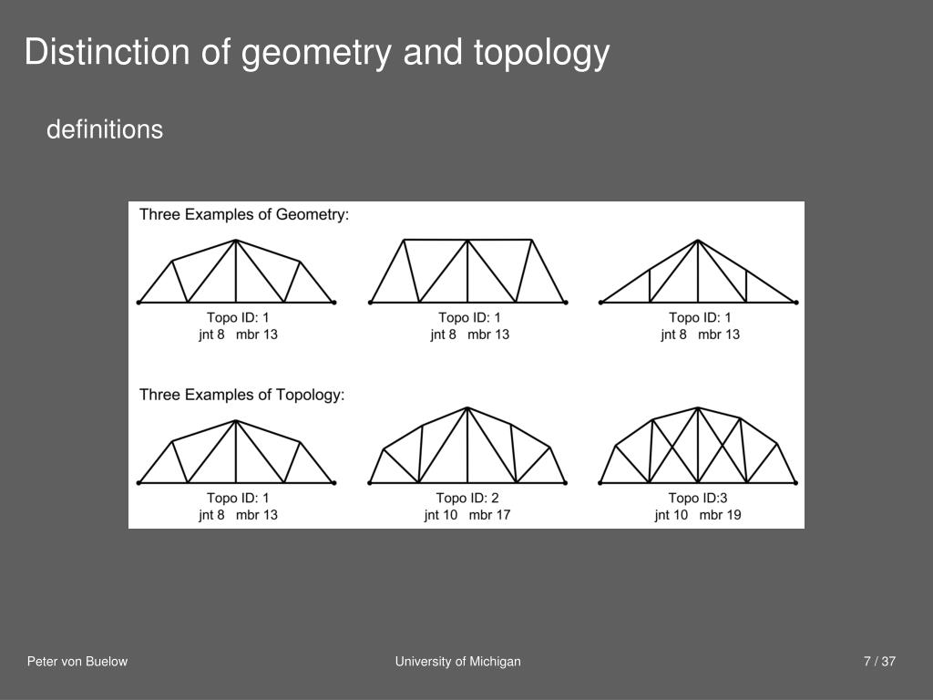 Distinction of geometry and topology