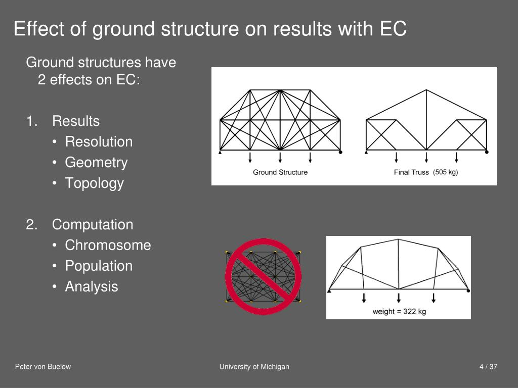 Effect of ground structure on results with EC