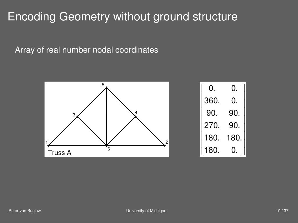 Encoding Geometry without ground structure