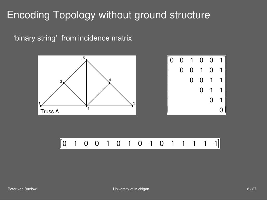 Encoding Topology without ground structure