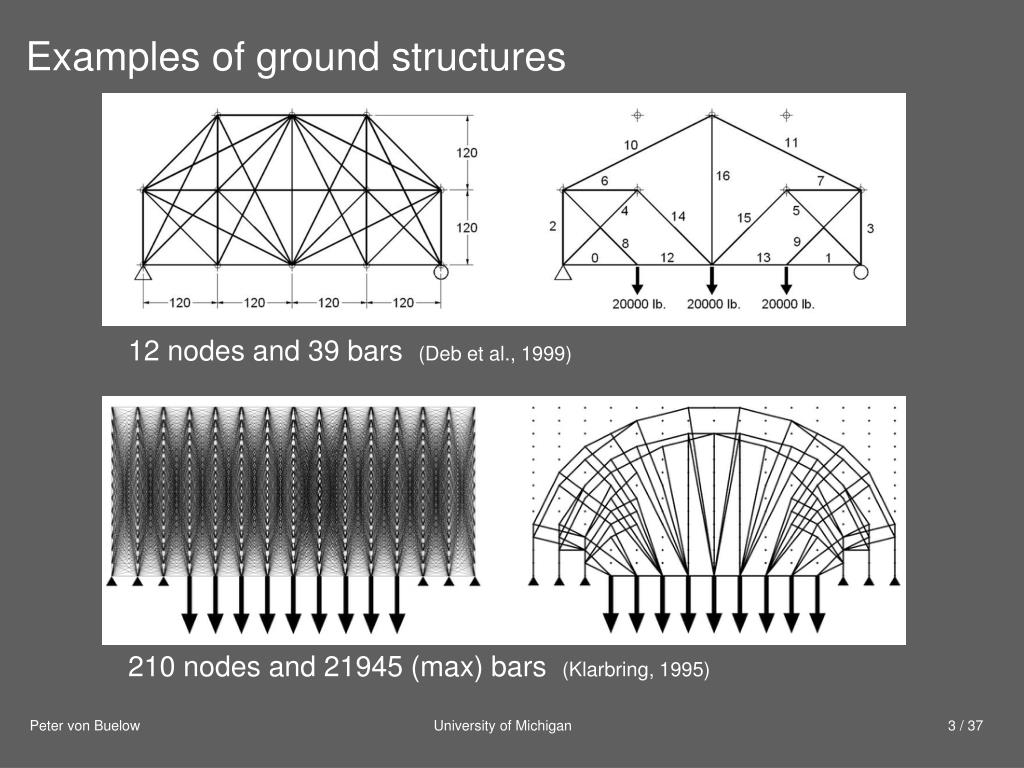 Examples of ground structures