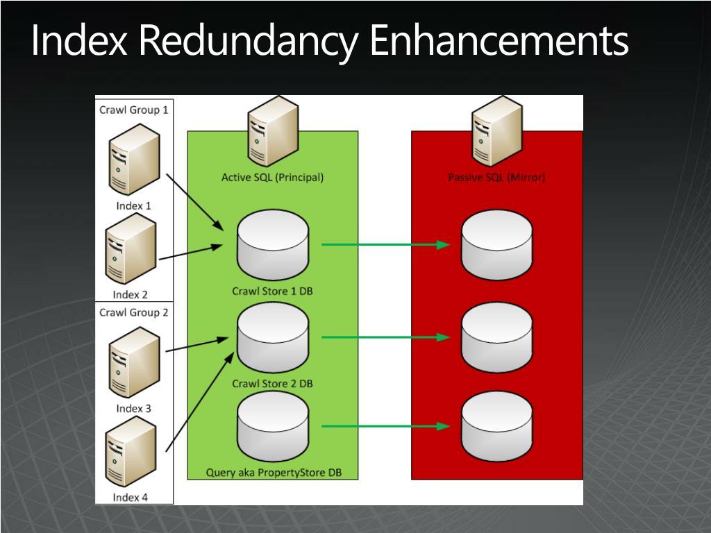 Index Redundancy Enhancements