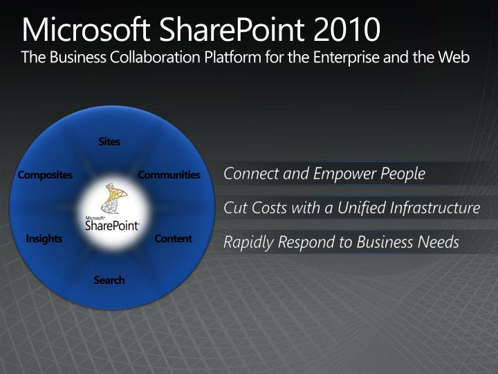 Microsoft sharepoint 2010 the business collaboration platform for the enterprise and the web