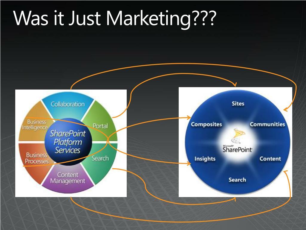 Was it Just Marketing???